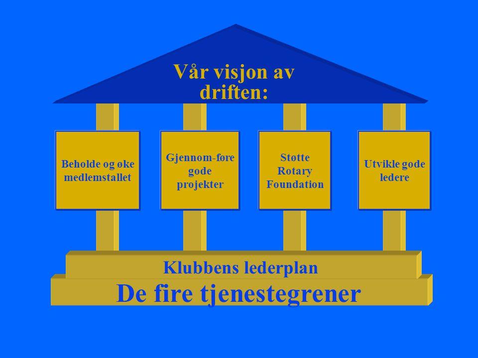 De fire tjenestegrener