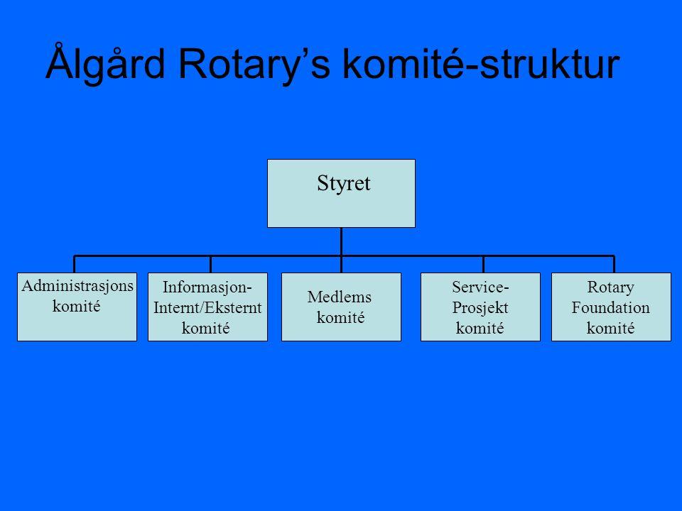 Ålgård Rotary's komité-struktur