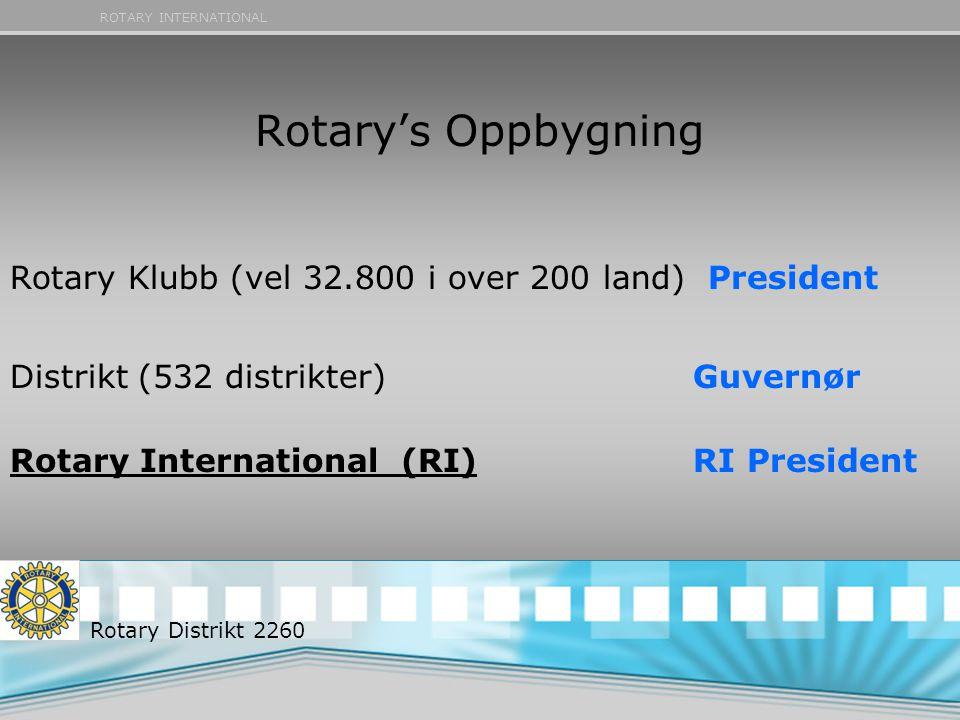 Rotary's Oppbygning Rotary Klubb (vel 32.800 i over 200 land) President. Distrikt (532 distrikter) Guvernør.