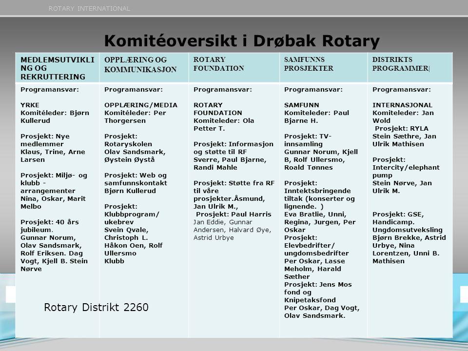 Komitéoversikt i Drøbak Rotary