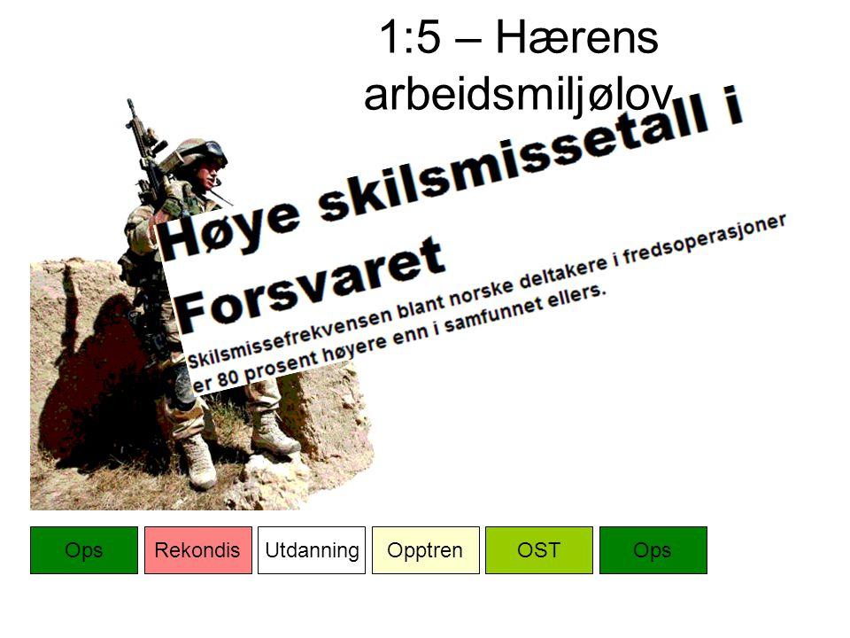1:5 – Hærens arbeidsmiljølov