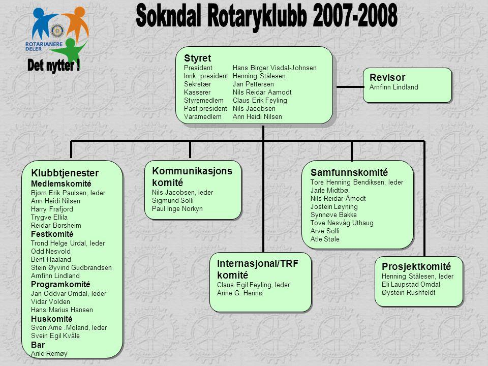 Det nytter ! Sokndal Rotaryklubb 2007-2008 Styret Revisor
