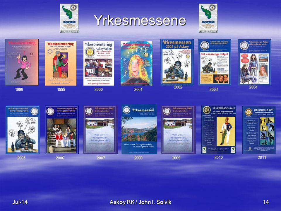 Yrkesmessene Apr-17 Askøy RK / John I. Solvik 2002 2004 1998 1999 2000
