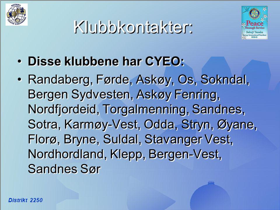 Klubbkontakter: Disse klubbene har CYEO: