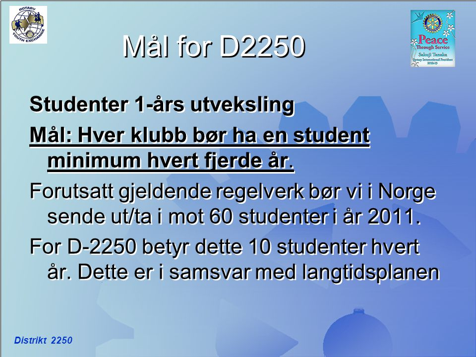 Mål for D2250 Studenter 1-års utveksling