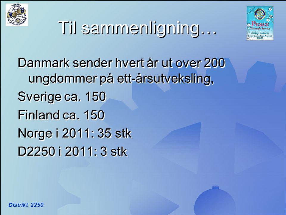Til sammenligning… Danmark sender hvert år ut over 200 ungdommer på ett-årsutveksling, Sverige ca. 150.