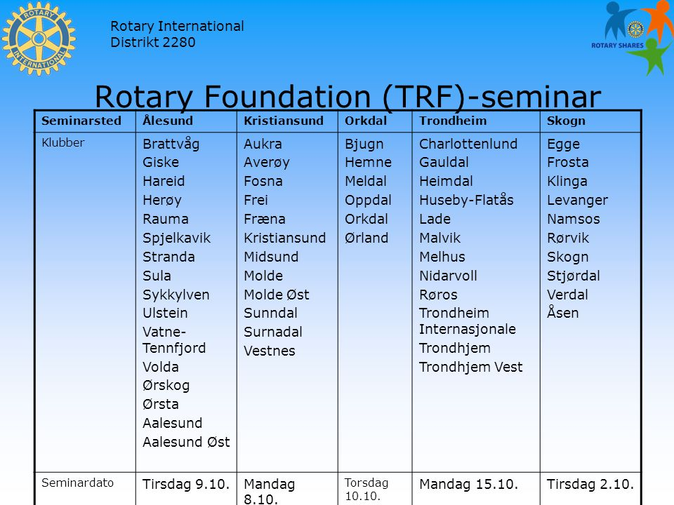 Rotary Foundation (TRF)-seminar