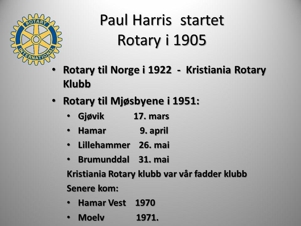 Paul Harris startet Rotary i 1905