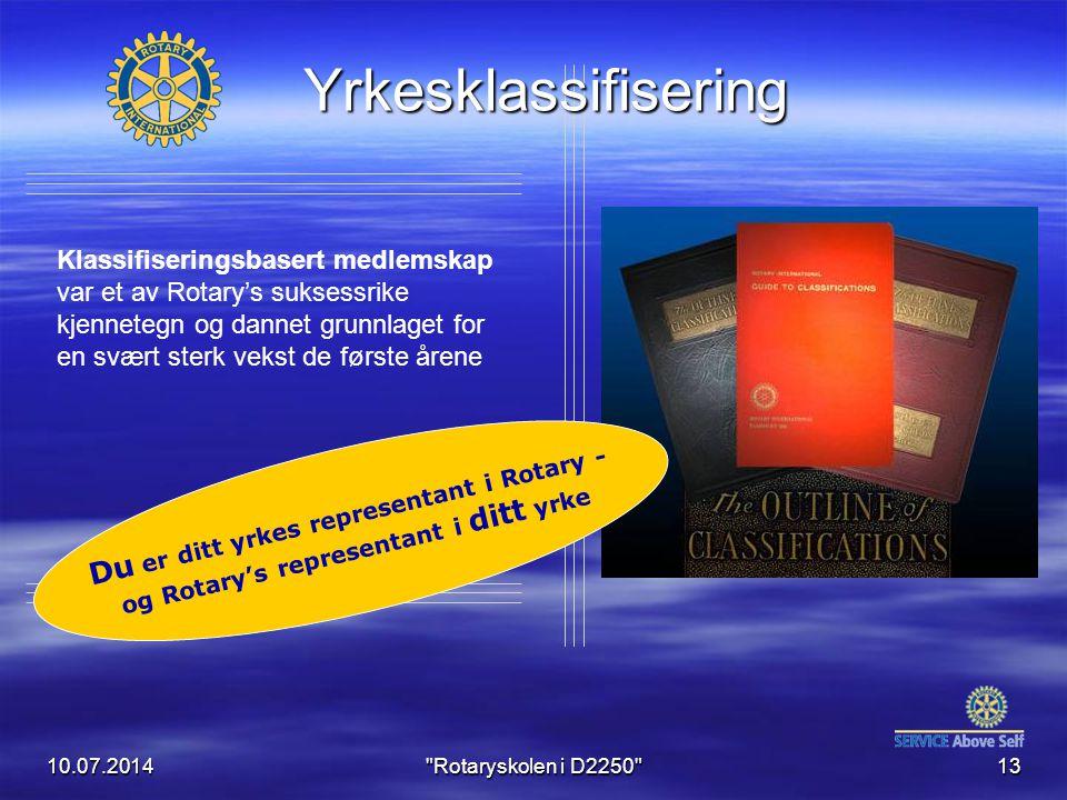 Yrkesklassifisering Du er ditt yrkes representant i Rotary -