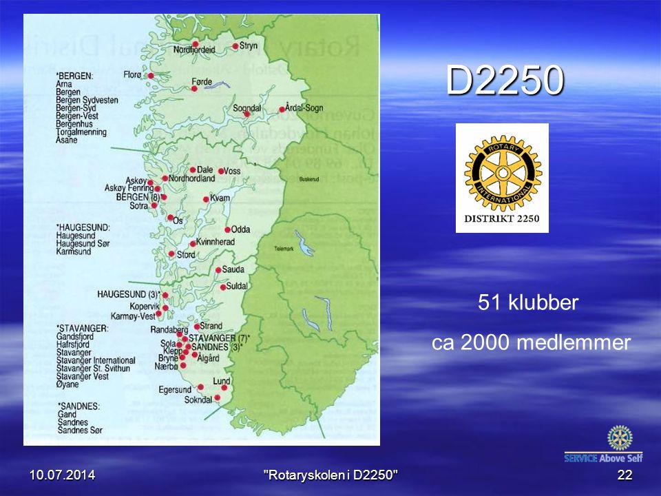 D2250 51 klubber ca 2000 medlemmer 04.04.2017 Rotaryskolen i D2250
