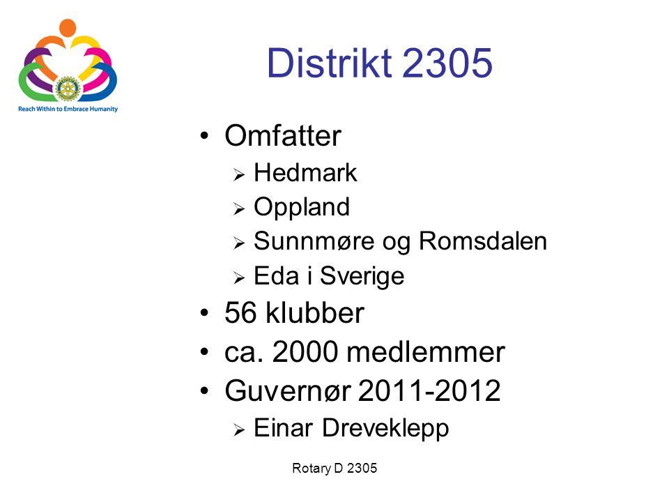 Distrikt 2305 Omfatter 56 klubber ca. 2000 medlemmer