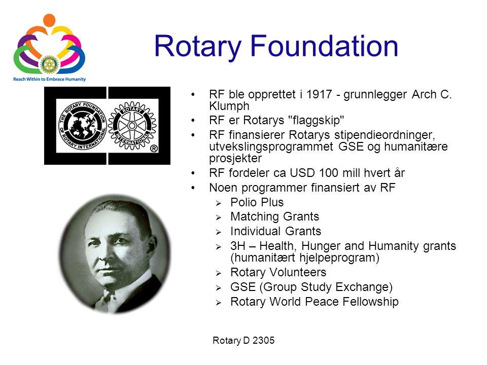 Rotary Foundation RF ble opprettet i 1917 - grunnlegger Arch C. Klumph