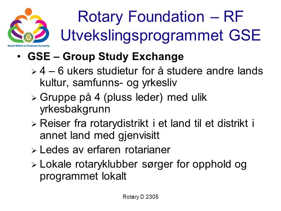 Rotary Foundation – RF Utvekslingsprogrammet GSE