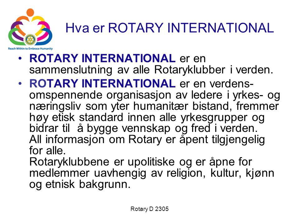 Hva er ROTARY INTERNATIONAL