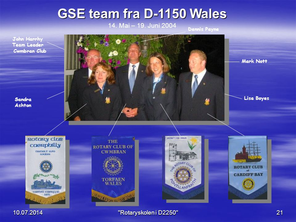 GSE team fra D-1150 Wales 14. Mai – 19. Juni 2004 04.04.2017