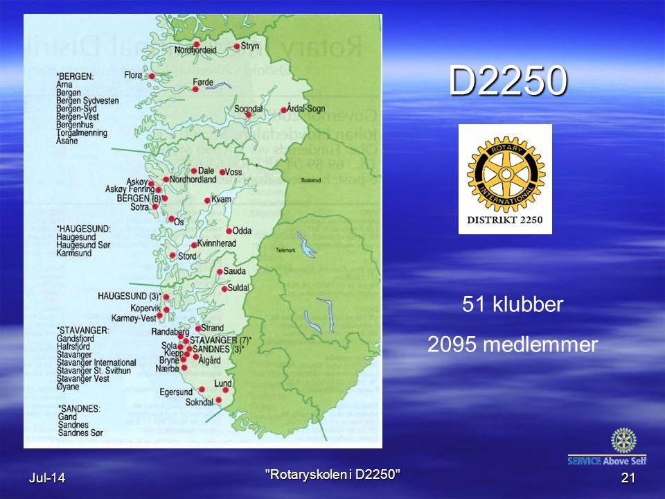 D2250 51 klubber 2095 medlemmer Apr-17 Rotaryskolen i D2250