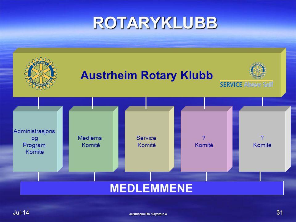 Austrheim Rotary Klubb