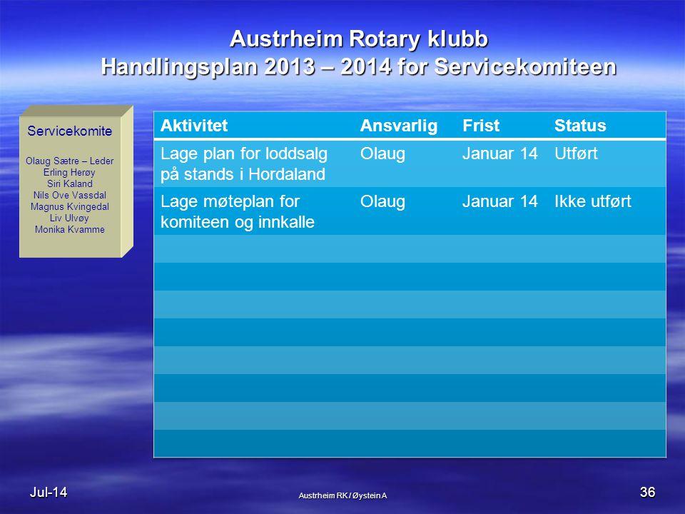 Austrheim Rotary klubb Handlingsplan 2013 – 2014 for Servicekomiteen
