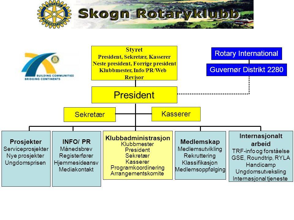 President Rotary International Guvernør Distrikt 2280 Sekretær
