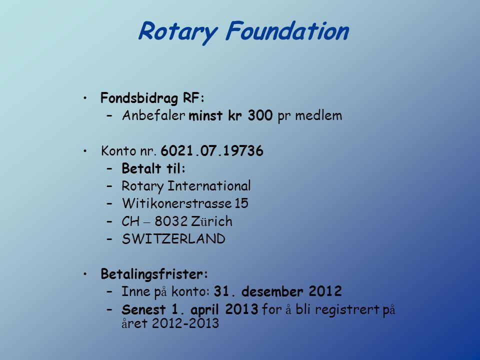 Rotary International Kontingent til RI: