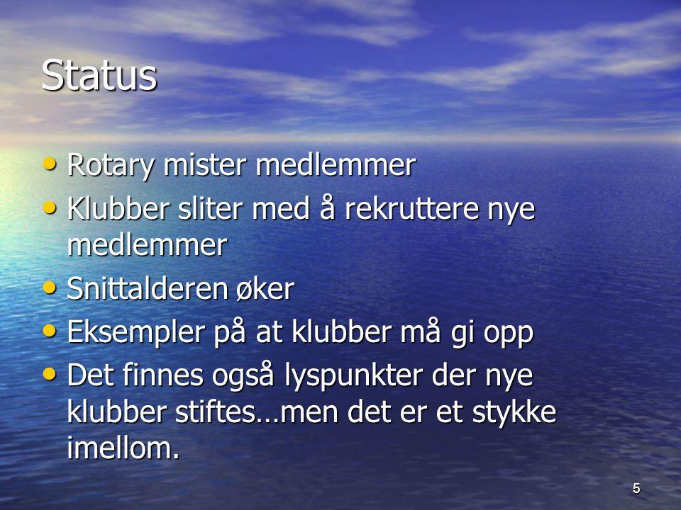 Status Rotary mister medlemmer