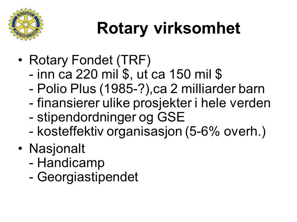 Rotary virksomhet
