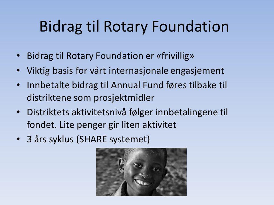 Bidrag til Rotary Foundation