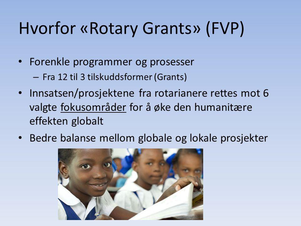 Hvorfor «Rotary Grants» (FVP)