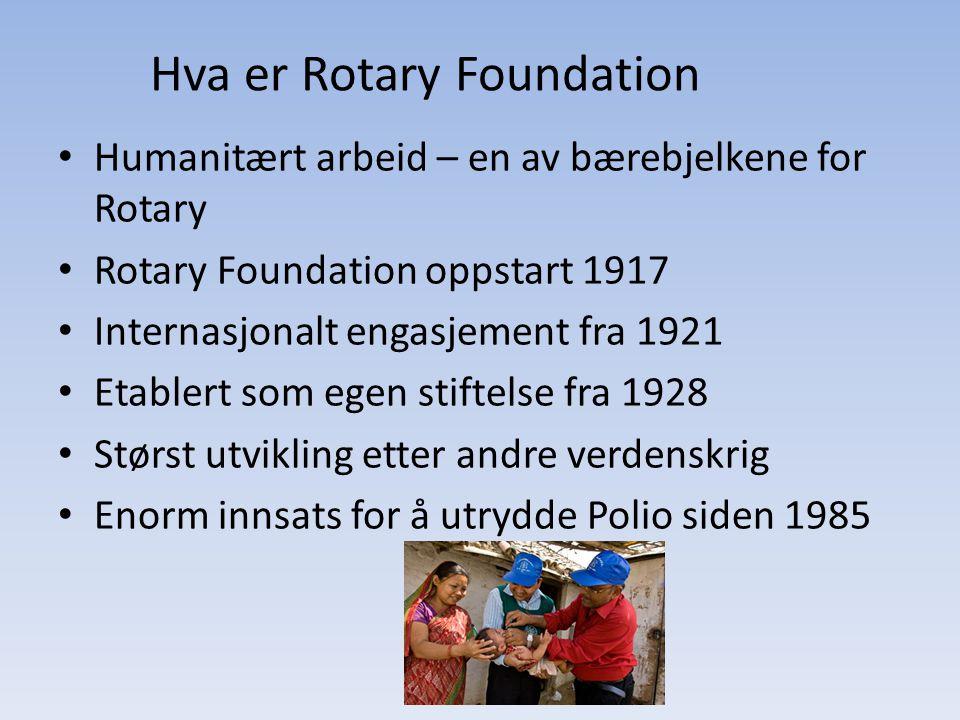 Hva er Rotary Foundation