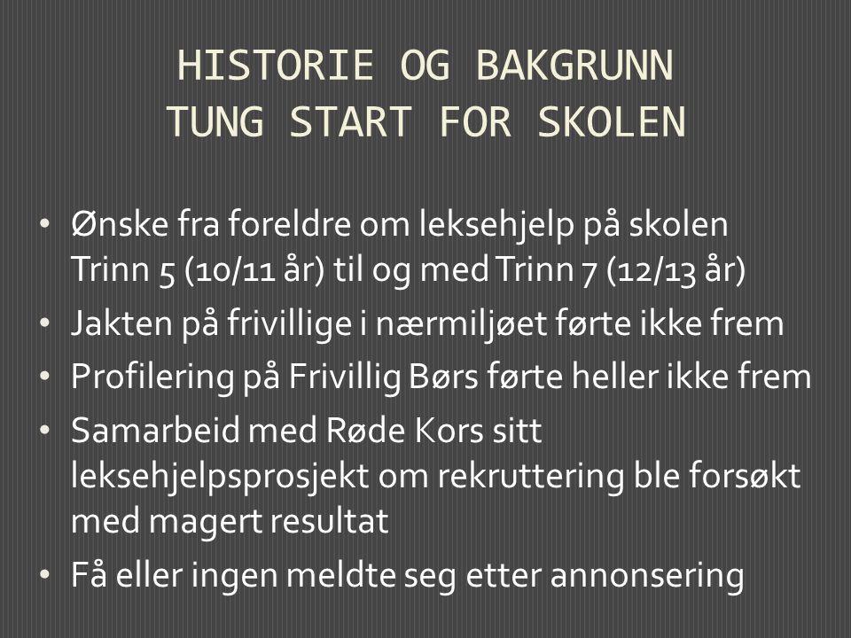 HISTORIE OG BAKGRUNN TUNG START FOR SKOLEN