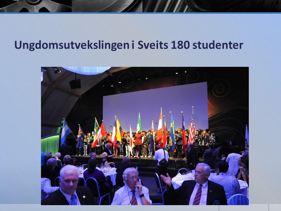 Ungdomsutvekslingen i Sveits 180 studenter