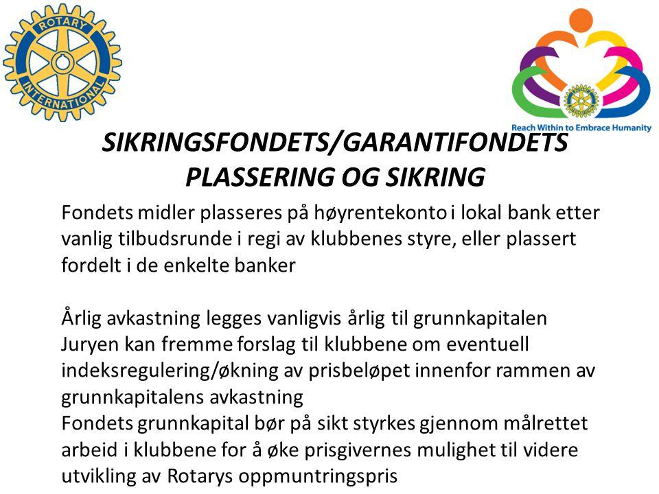 SIKRINGSFONDETS/GARANTIFONDETS PLASSERING OG SIKRING