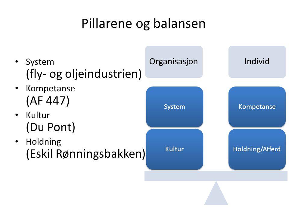 Pillarene og balansen System (fly- og oljeindustrien)