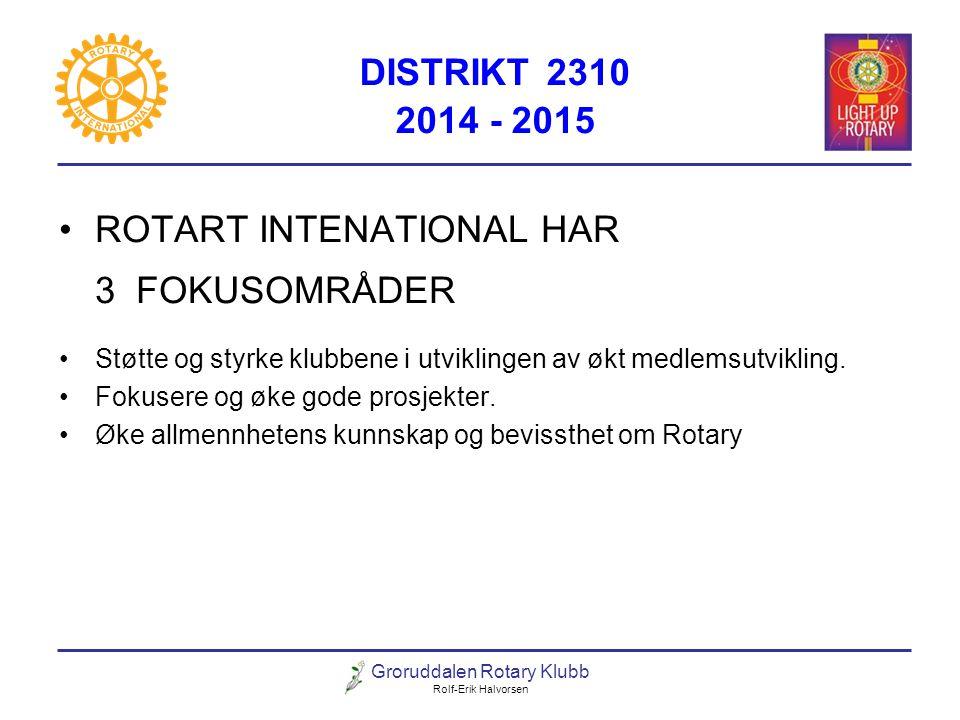 Groruddalen Rotary Klubb