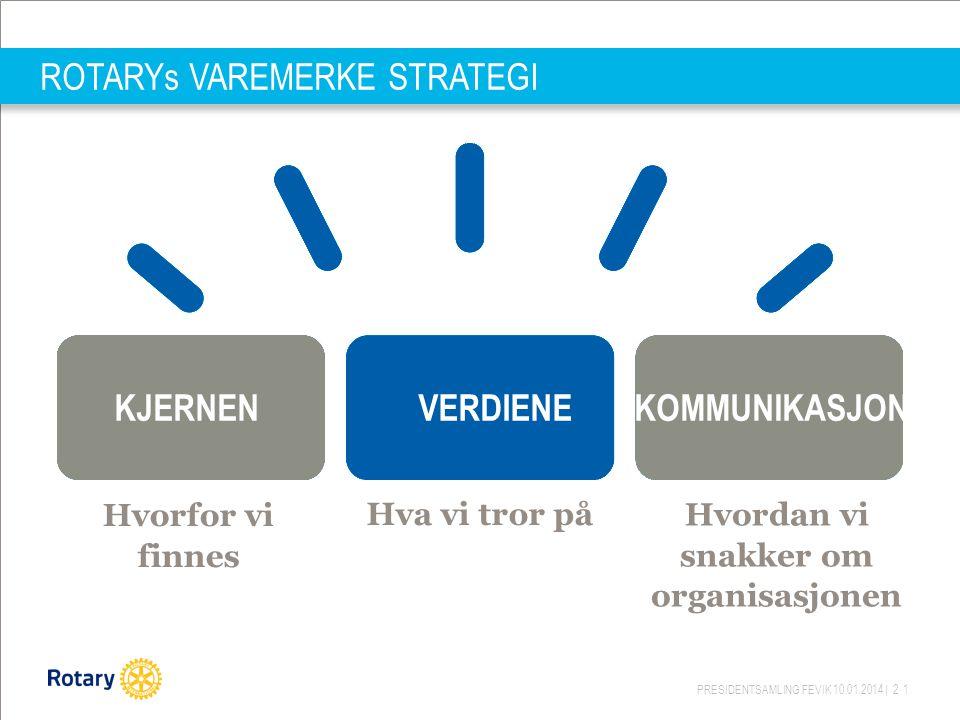 ROTARYs VAREMERKE STRATEGI