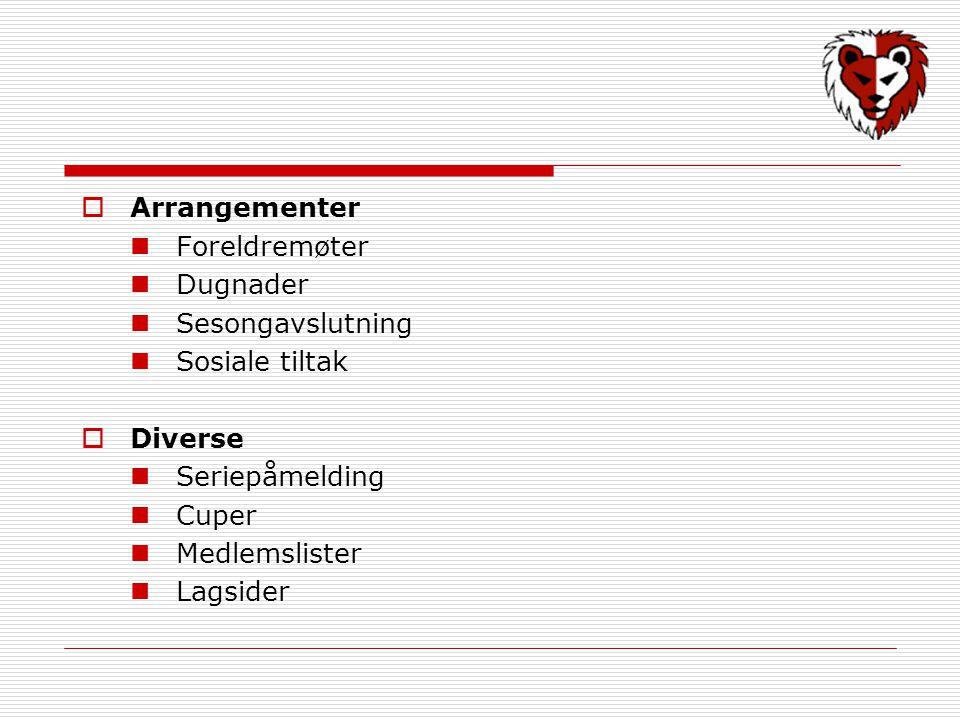 Arrangementer Foreldremøter. Dugnader. Sesongavslutning. Sosiale tiltak. Diverse. Seriepåmelding.
