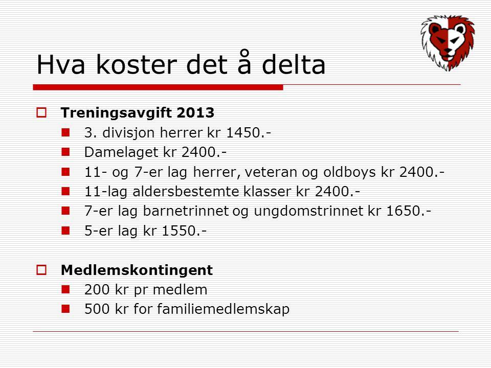 Hva koster det å delta Treningsavgift 2013