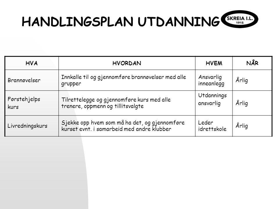 HANDLINGSPLAN UTDANNING