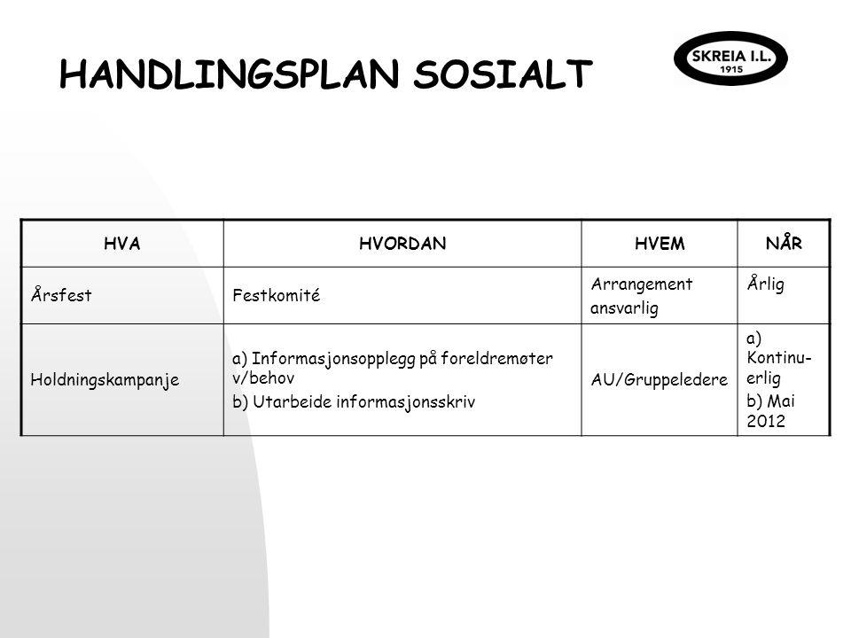 HANDLINGSPLAN SOSIALT