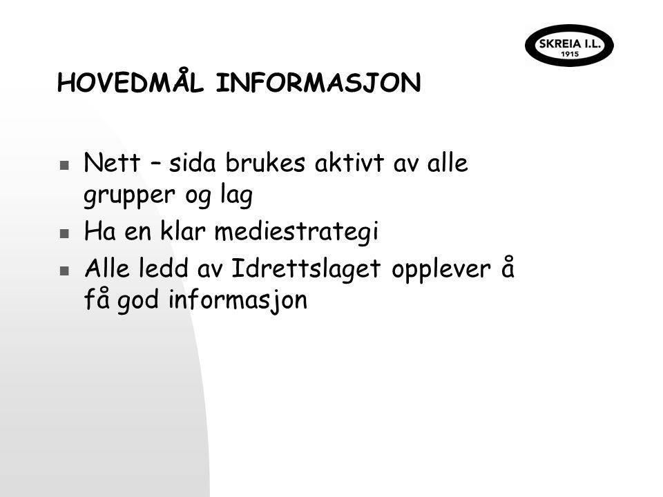 HOVEDMÅL INFORMASJON Nett – sida brukes aktivt av alle grupper og lag. Ha en klar mediestrategi.