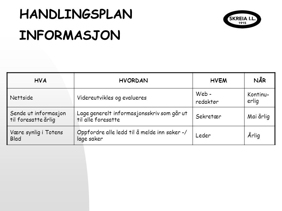 HANDLINGSPLAN INFORMASJON