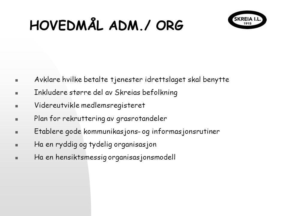 HOVEDMÅL ADM./ ORG Avklare hvilke betalte tjenester idrettslaget skal benytte. Inkludere større del av Skreias befolkning.