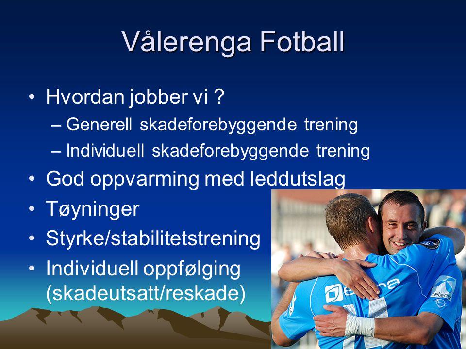 Vålerenga Fotball Hvordan jobber vi God oppvarming med leddutslag