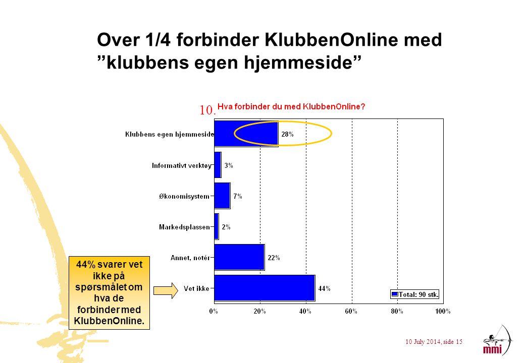 Over 1/4 forbinder KlubbenOnline med klubbens egen hjemmeside