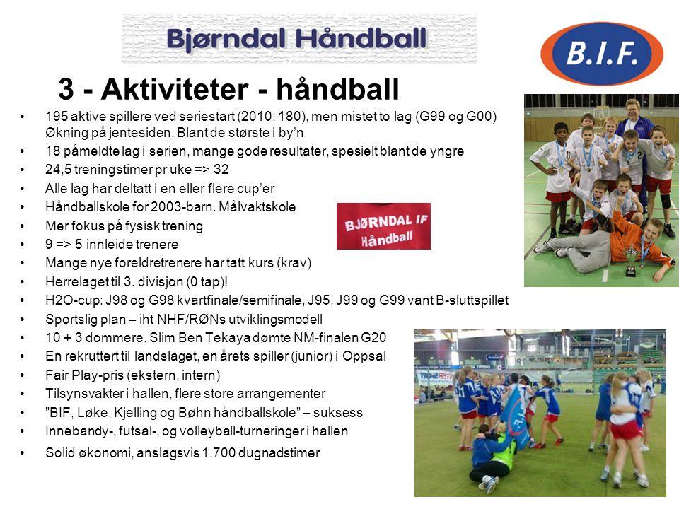 3 - Aktiviteter - håndball