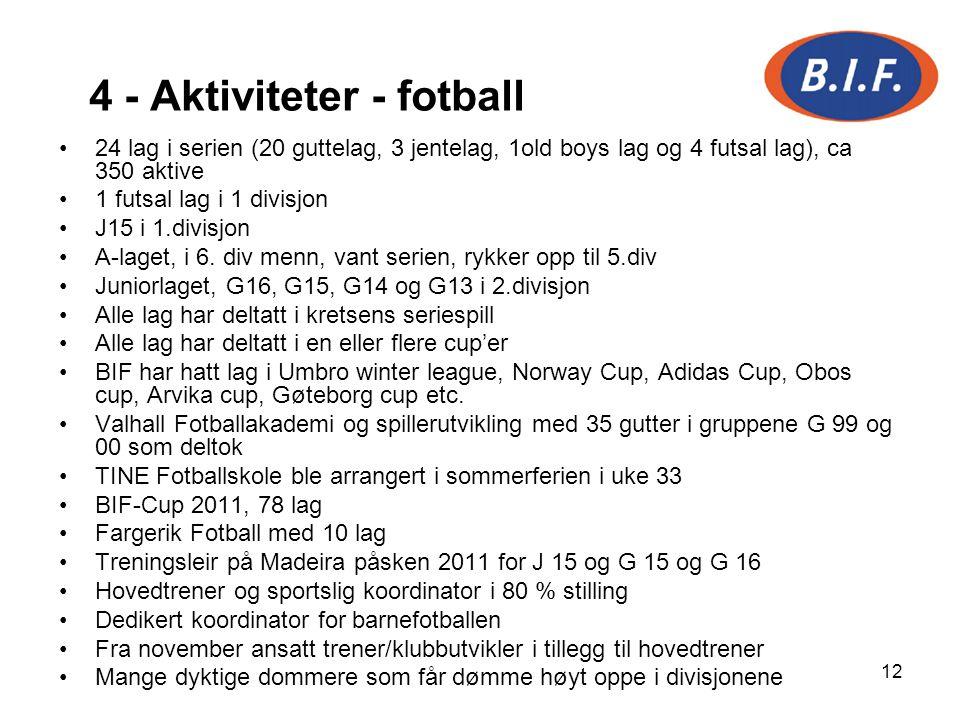 4 - Aktiviteter - fotball