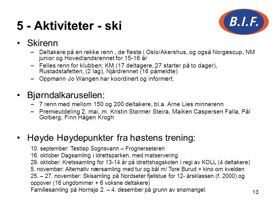 5 - Aktiviteter - ski Skirenn Bjørndalkarusellen: