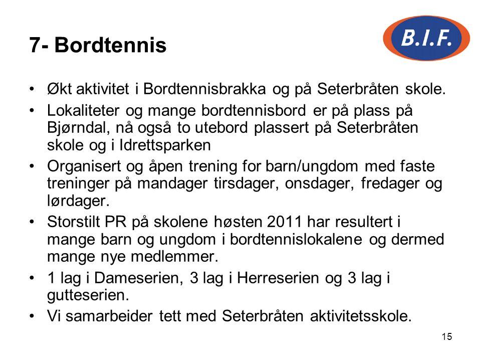 7- Bordtennis Økt aktivitet i Bordtennisbrakka og på Seterbråten skole.
