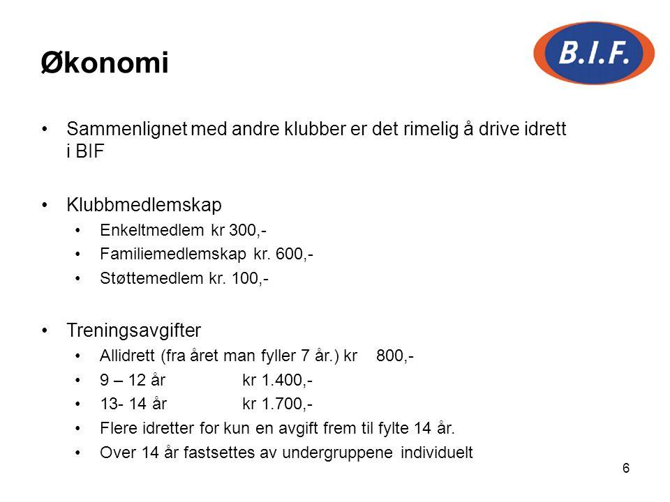 Økonomi Sammenlignet med andre klubber er det rimelig å drive idrett i BIF. Klubbmedlemskap. Enkeltmedlem kr 300,-