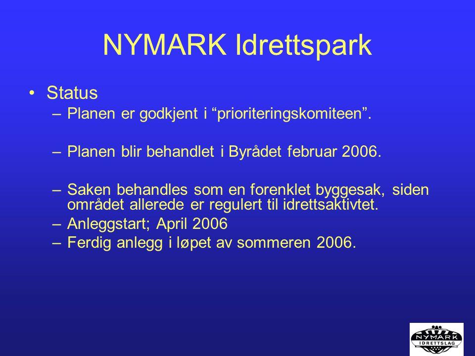 NYMARK Idrettspark Status